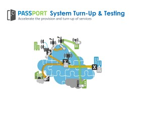 System Turn-Up & Testing