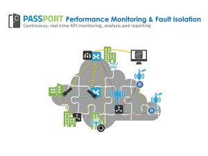 Performance Monitoring & Fault Isolation