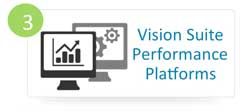 Vision Suite Performance Platforms